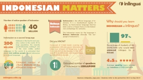 infographics_indonesian